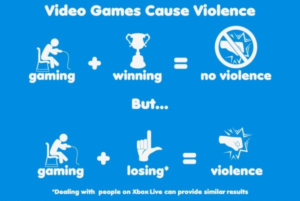 file_1375_video-game-violence