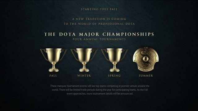 Valve is making the most important change to Dota 2