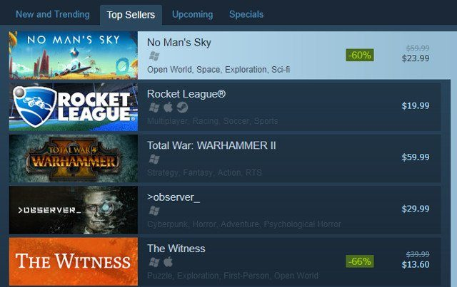 update propels no man s sky to positive reviews and 1 spot on steam