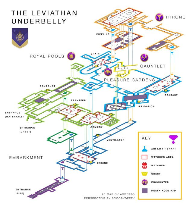 Destiny 2 Leviathan Underbelly Raid Map A Complete
