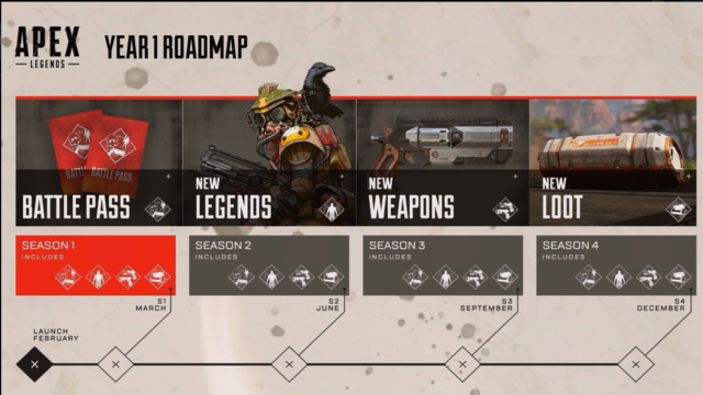 What time does Apex Legends Season 2 start?