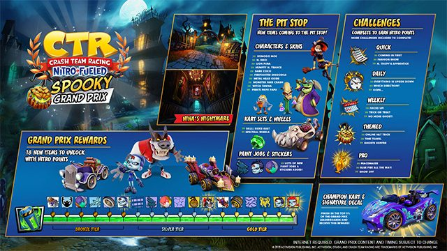 Crash Team Racing 1.12 Update Patch Notes   New Spooky Grand Prix