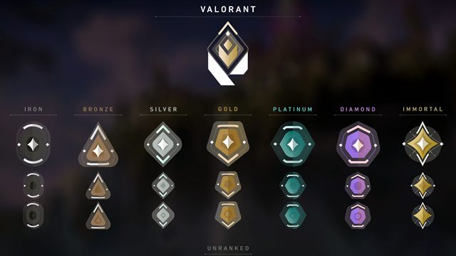 valorant ranks all ranks in order lowest highest